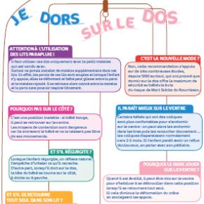 """Affiche A4 """"Je dors sur le dos"""" multi-lingue"""