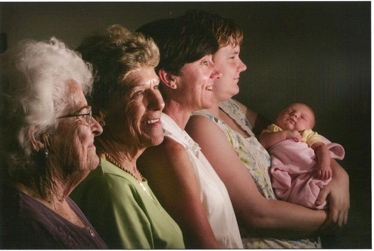 Les Retentissements Du Deuil Et Le Vécu Des Grands-parents
